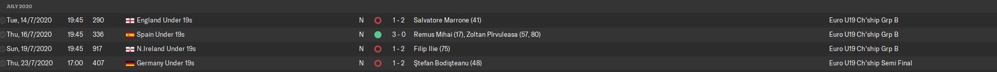RezultateRomaniaU19.png