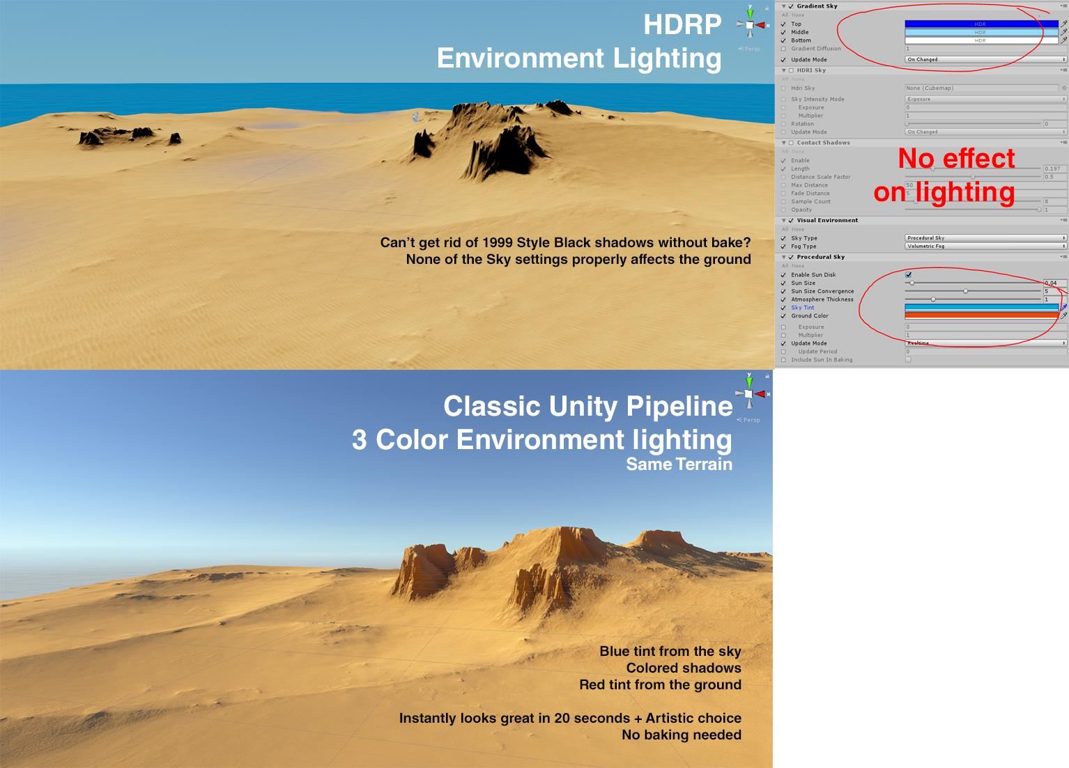 HDRP vs SD Environment Lighting Comparison - Environment lighting
