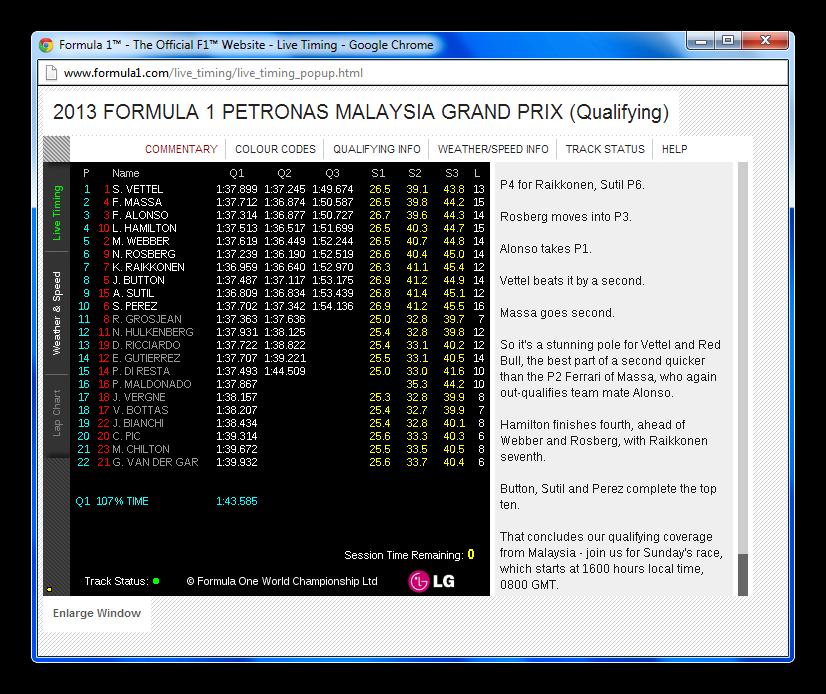 QualifyingMAL.png